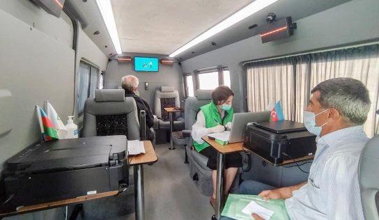 Bajrami në Azerbajxhan: sfidat dhe zgjidhjet inovative gjatë pandemisë